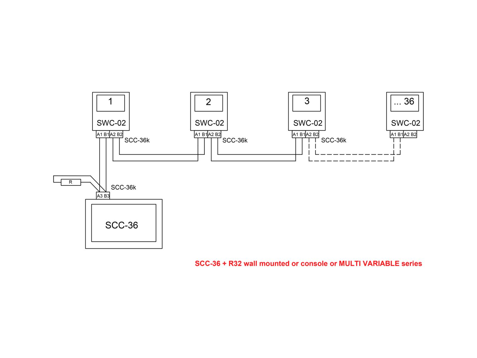 Okrem rádiového príjmu FM/AM ponúka aj multimediálnu USB zásuvku (na želanie) pre pripojenie Vášho inteligentného telefónu.